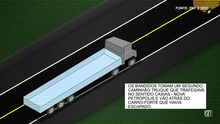 Em animação, veja como foi o ataque a carro-forte na Serra