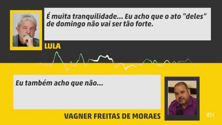 """Lula: \""""Eu estou disposto a percorrer o pais, dizendo o que eu penso\"""""""