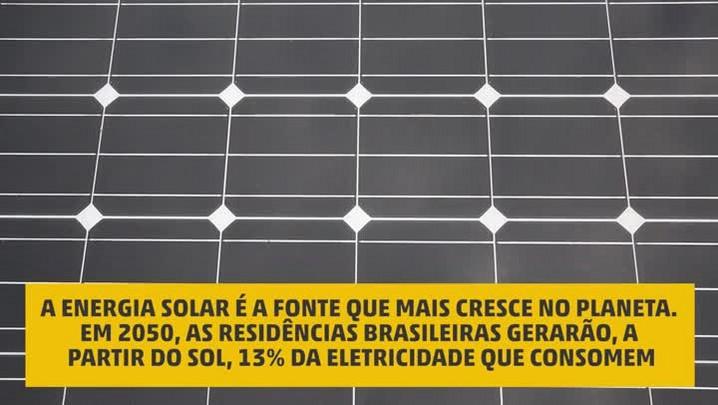O potencial da energia solar