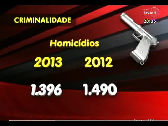 Jornal TVCOM faz balanço sobre a criminalidade no estado - 30/10/2013