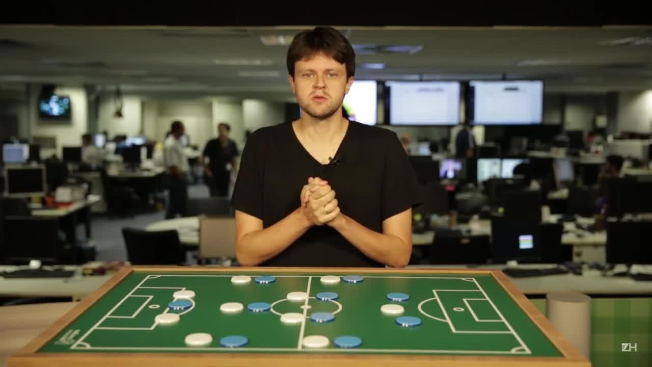 Desenho Tático Pós-Jogo: San Lorenzo quebrou início das jogadas do Grêmio