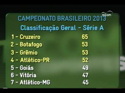 Bate Bola – Joinville x Paraná - 4º bloco – 27/10/2013